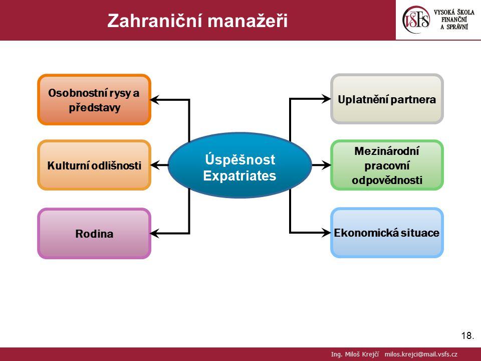 Zahraniční manažeři Úspěšnost Expatriates Osobnostní rysy a představy