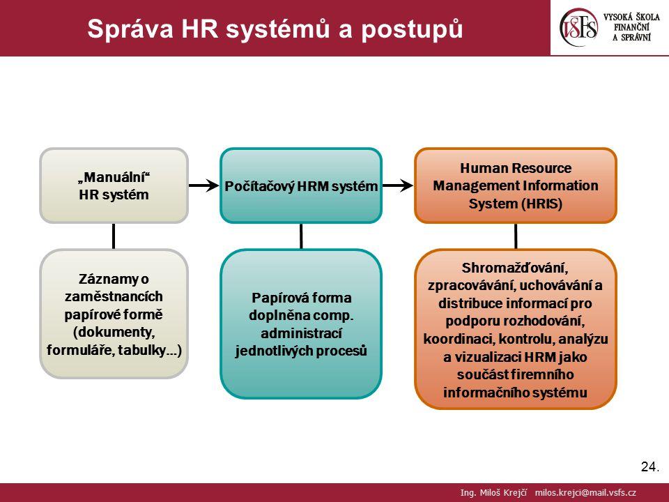 Správa HR systémů a postupů
