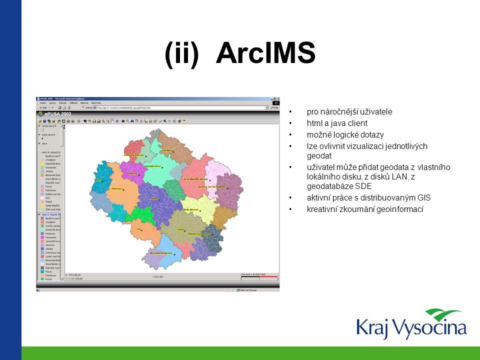 (ii) ArcIMS pro náročnější uživatele html a java client