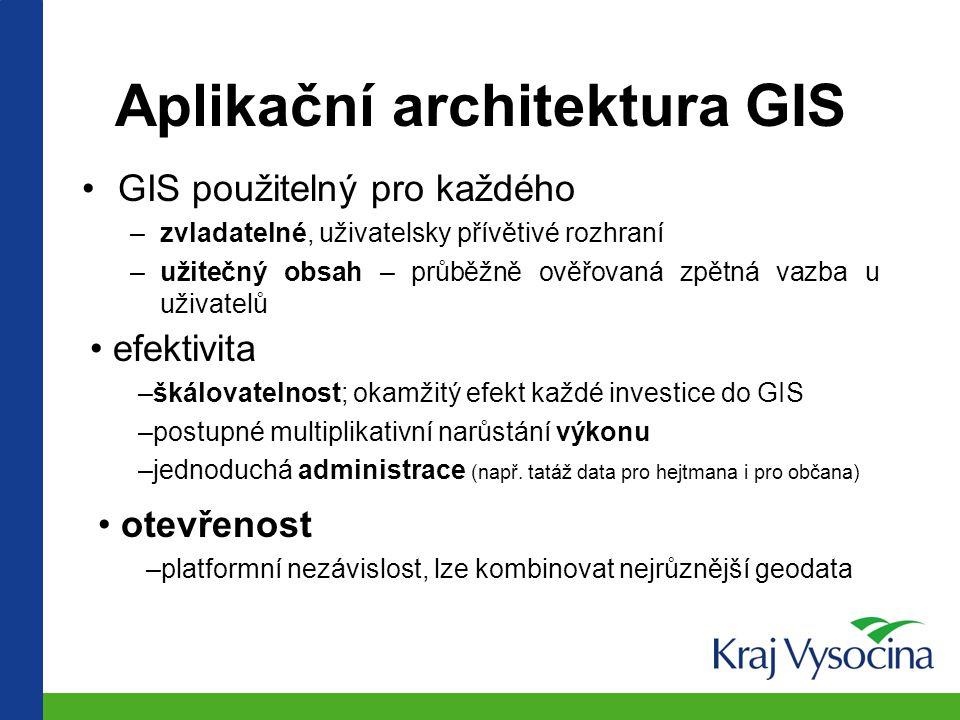 Aplikační architektura GIS