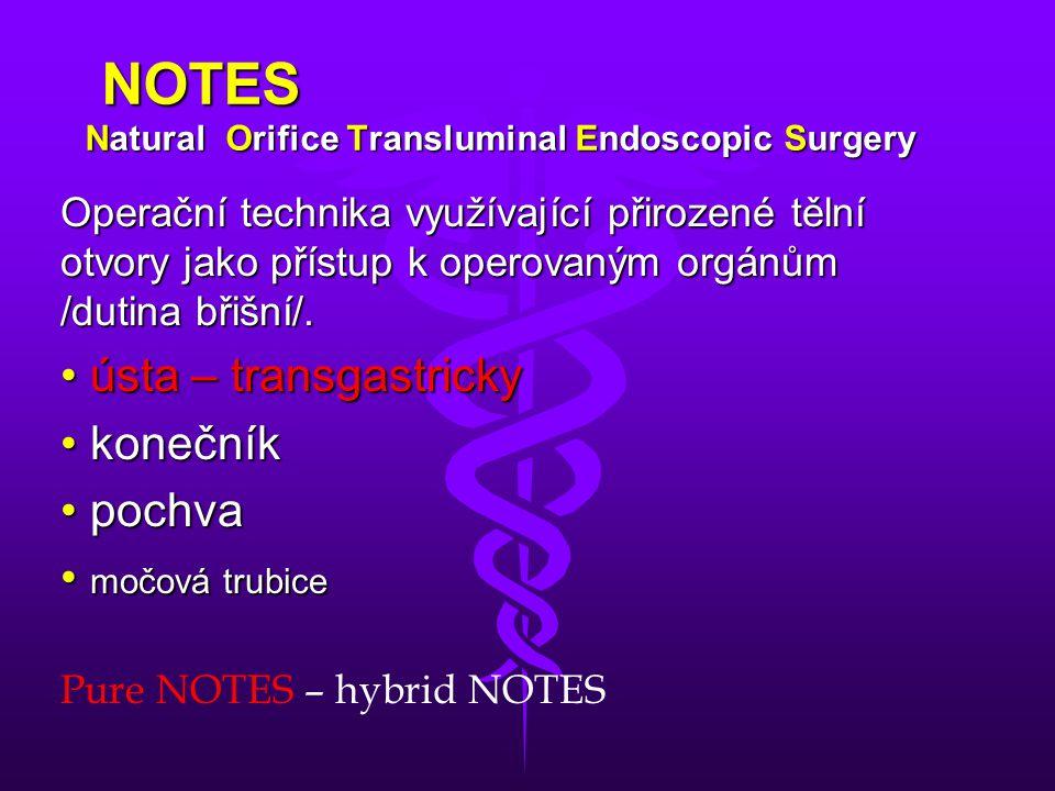 NOTES Natural Orifice Transluminal Endoscopic Surgery