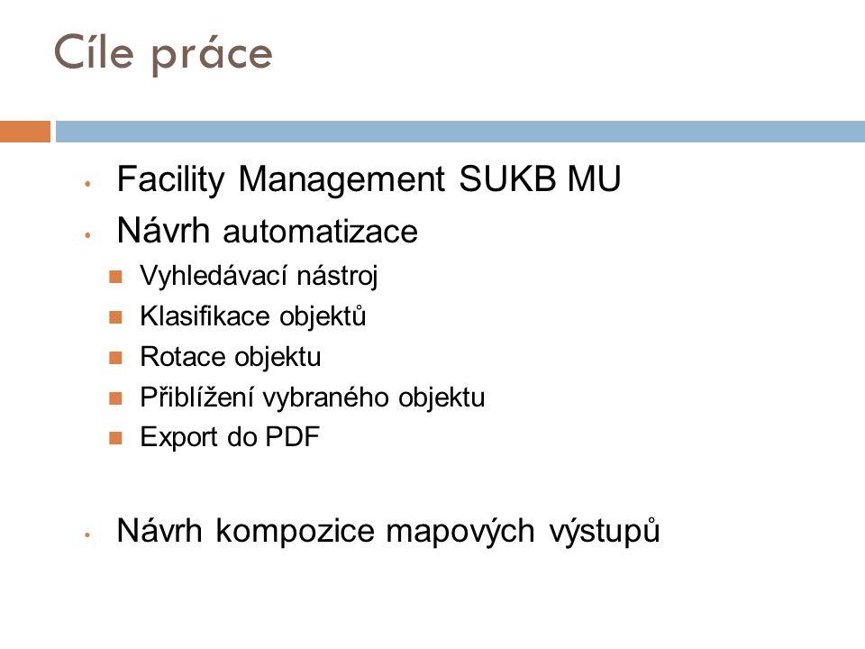 Cíle práce Facility Management SUKB MU Návrh automatizace