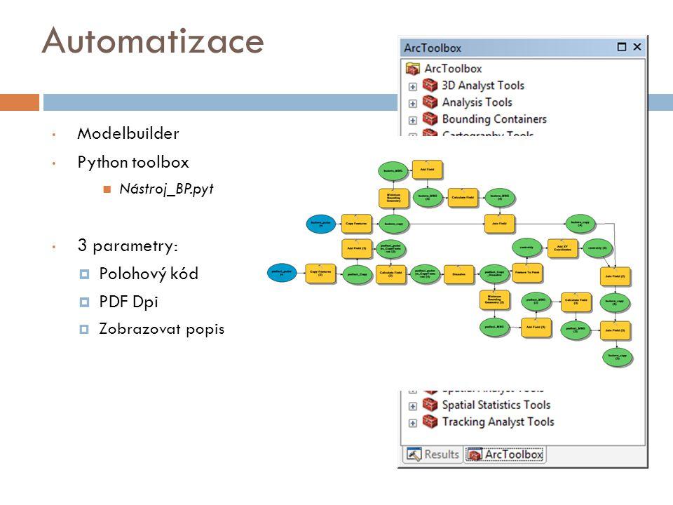 Automatizace Modelbuilder Python toolbox 3 parametry: Polohový kód