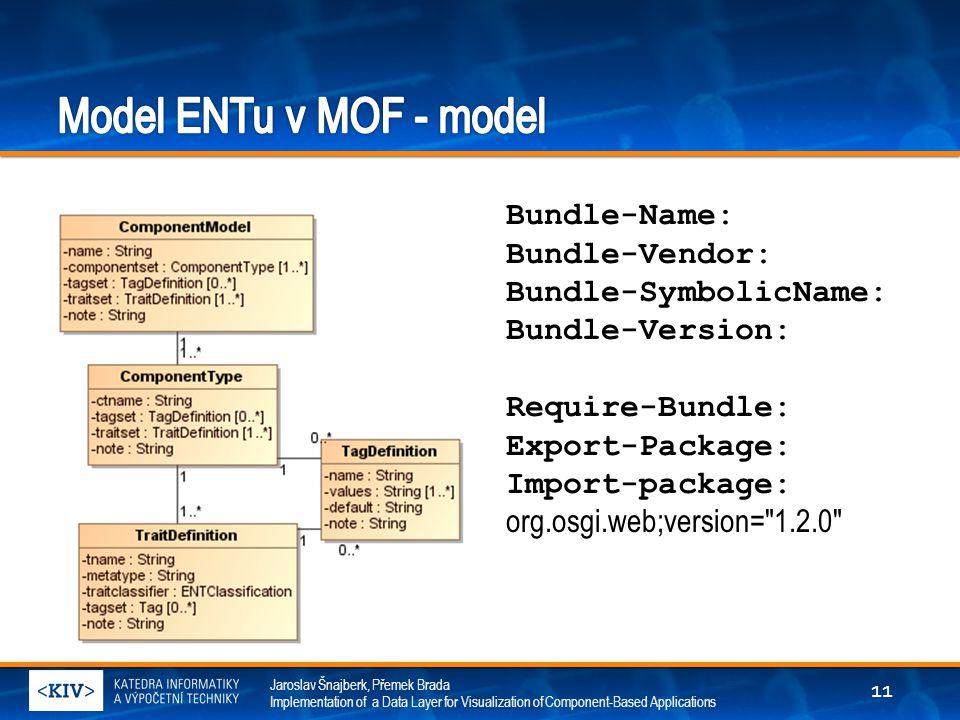 Model ENTu v MOF - model