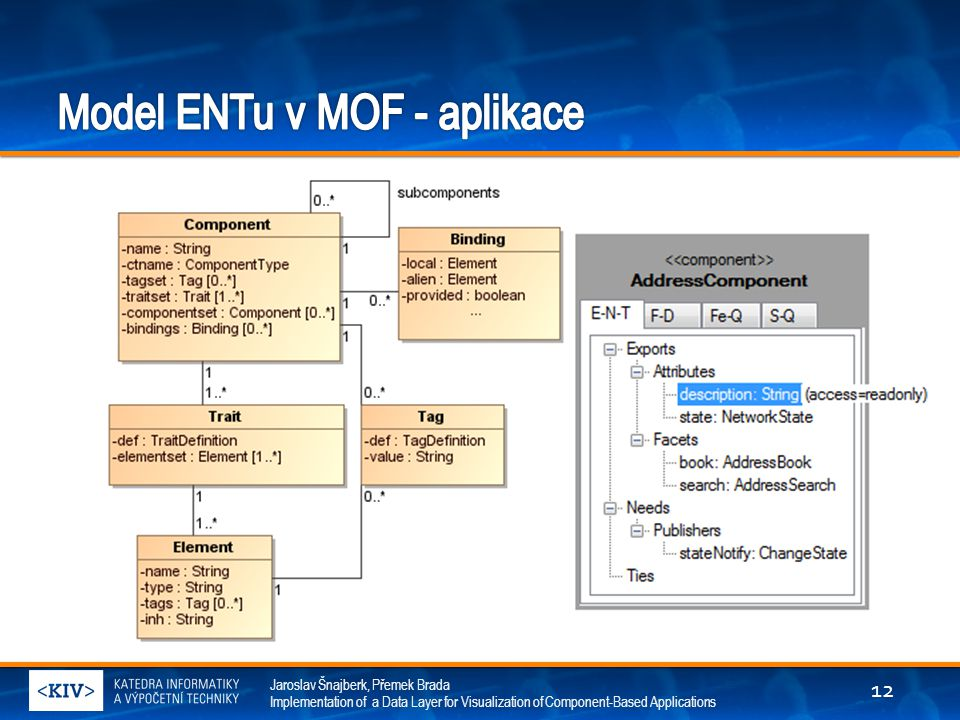 Model ENTu v MOF - aplikace