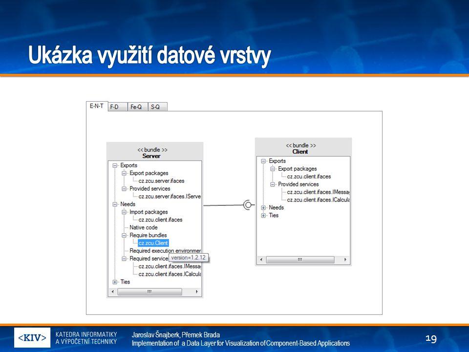 Ukázka využití datové vrstvy