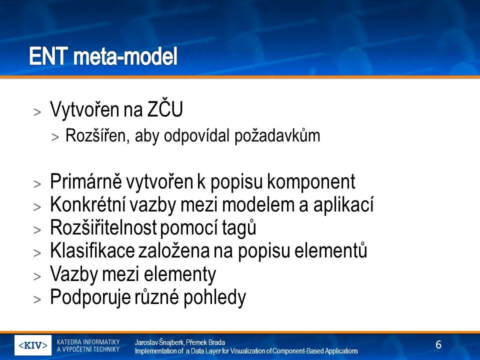 ENT meta-model Vytvořen na ZČU Primárně vytvořen k popisu komponent