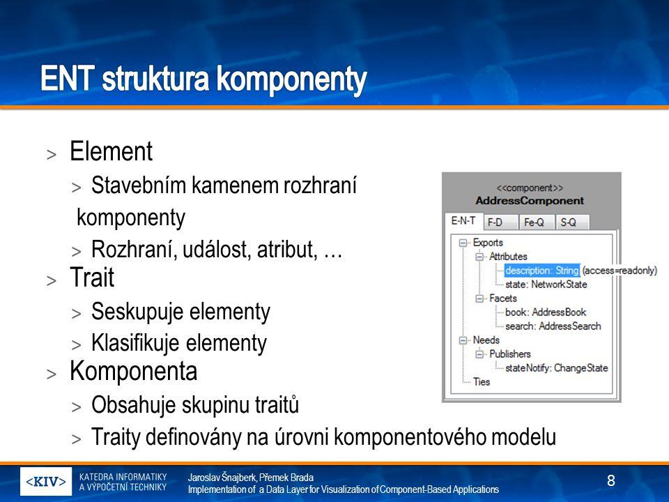 ENT struktura komponenty