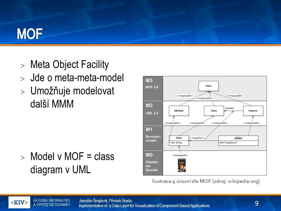 MOF Meta Object Facility Jde o meta-meta-model
