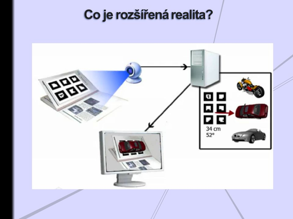 Co je rozšířená realita