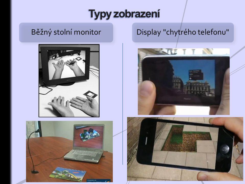 Display chytrého telefonu