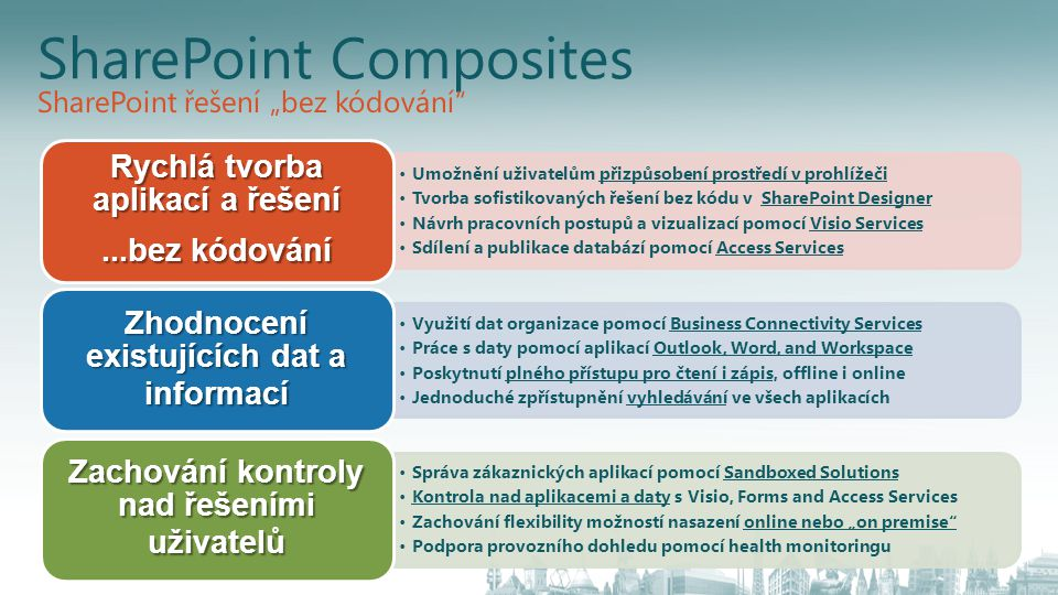 SharePoint Composites