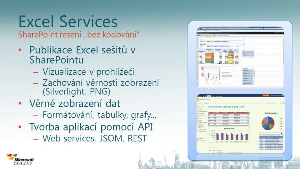 Excel Services Publikace Excel sešitů v SharePointu