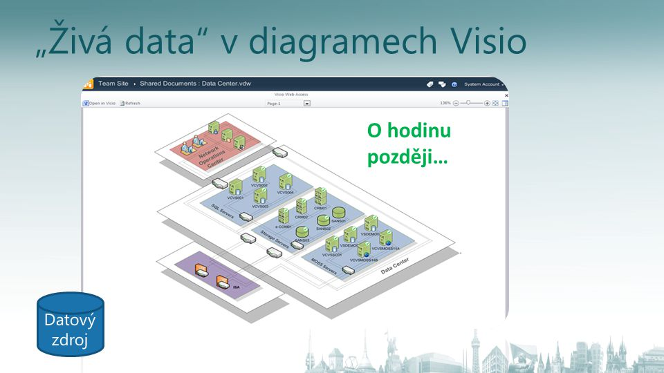 """Živá data v diagramech Visio"