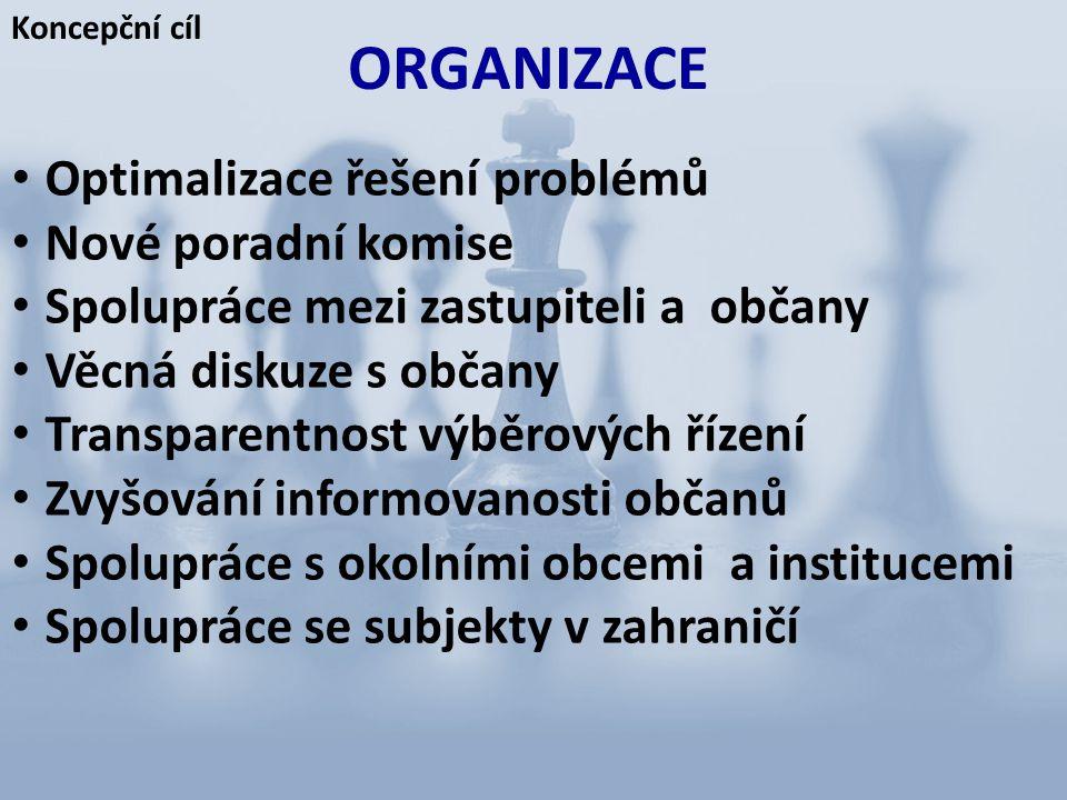 ORGANIZACE Optimalizace řešení problémů Nové poradní komise