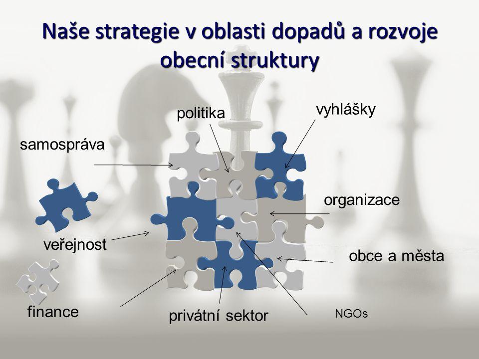 Naše strategie v oblasti dopadů a rozvoje obecní struktury