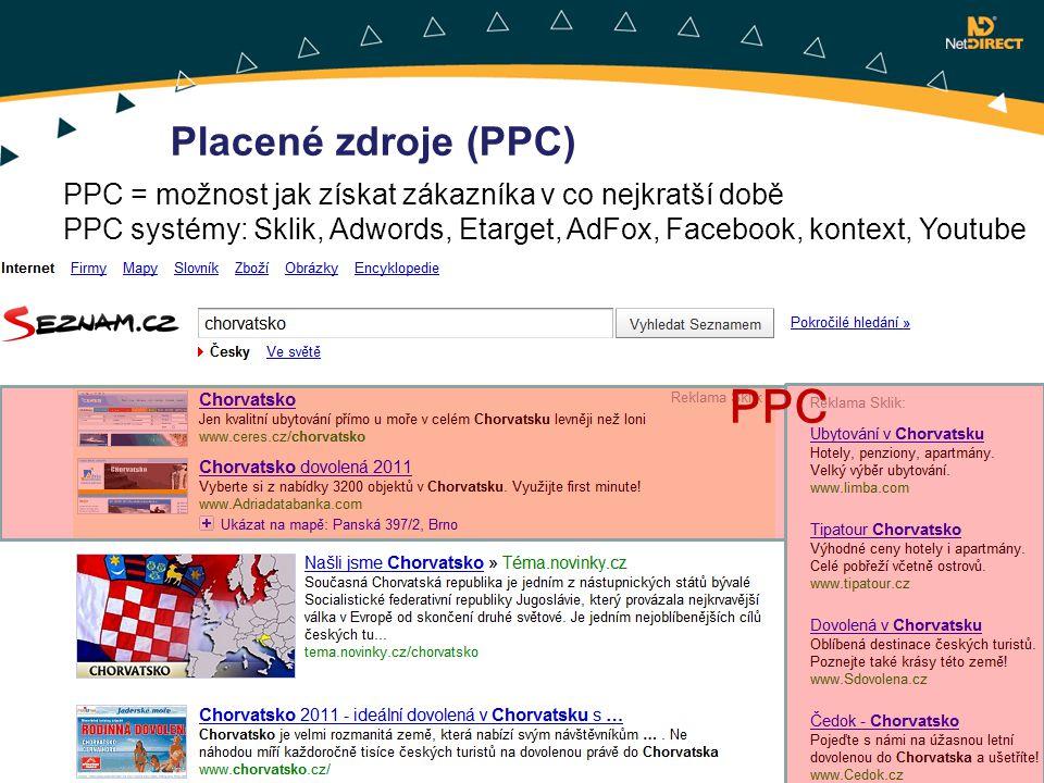 PPC Placené zdroje (PPC)