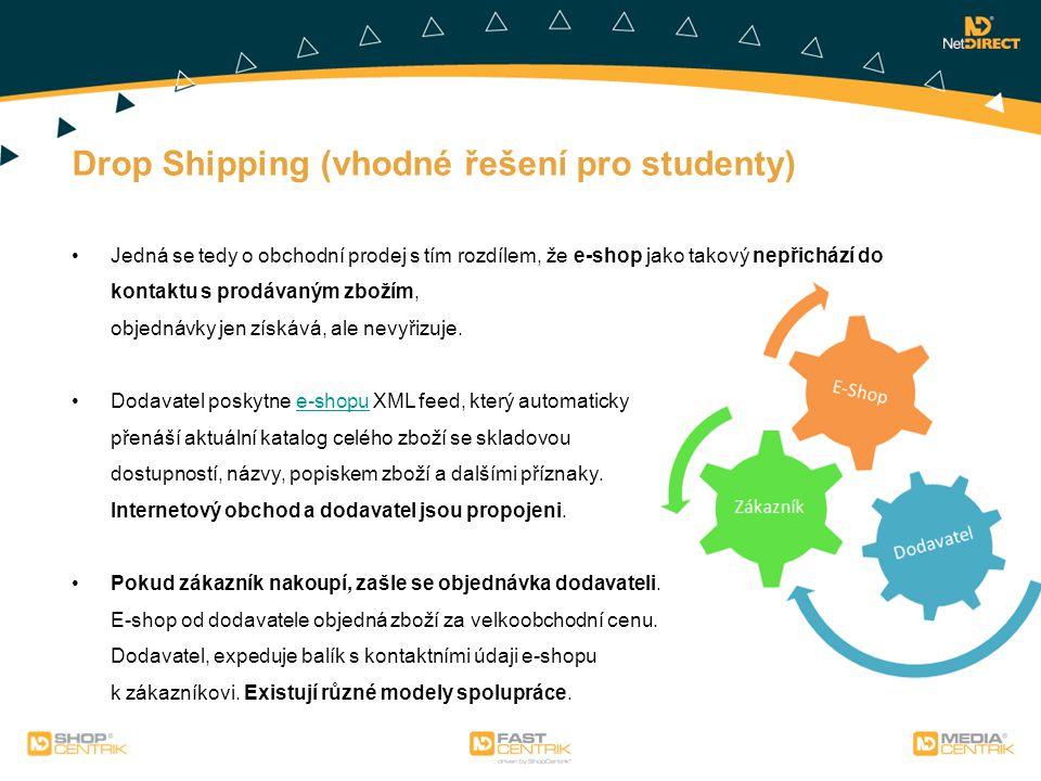 Drop Shipping (vhodné řešení pro studenty)