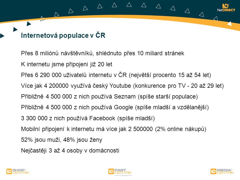 Internetová populace v ČR