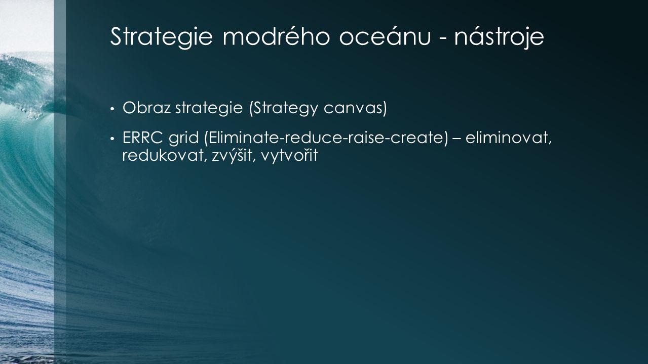 Strategie modrého oceánu - nástroje