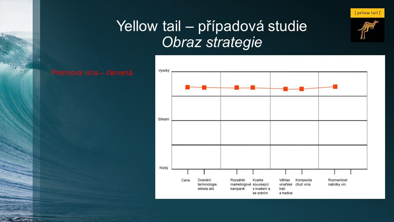 Yellow tail – případová studie Obraz strategie