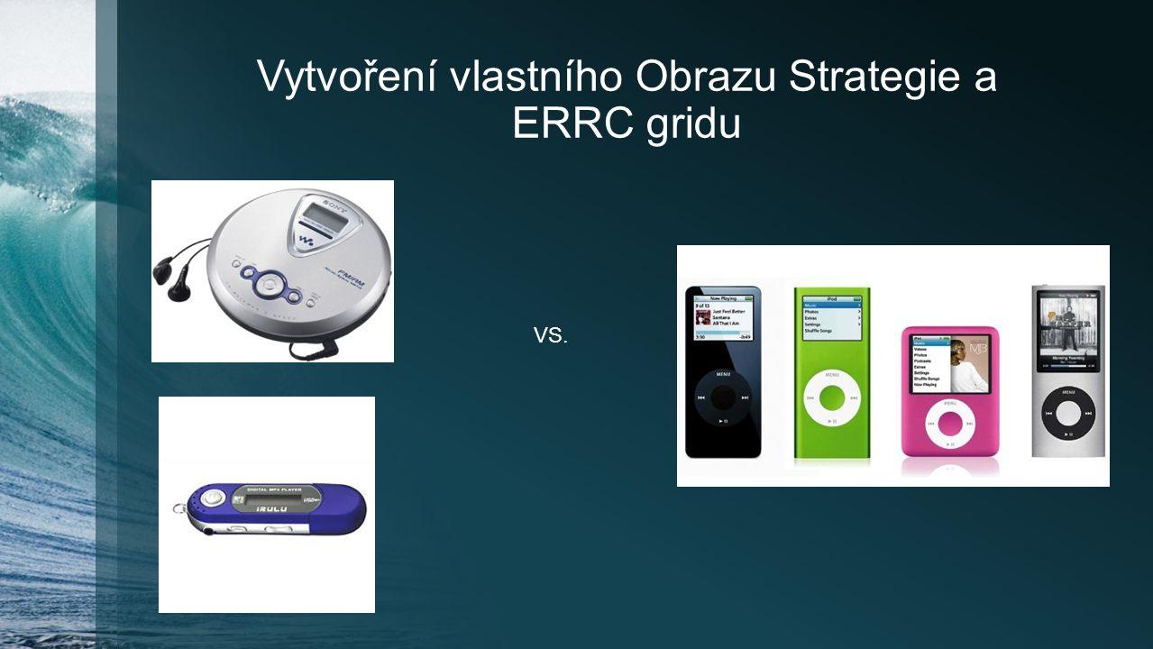 Vytvoření vlastního Obrazu Strategie a ERRC gridu