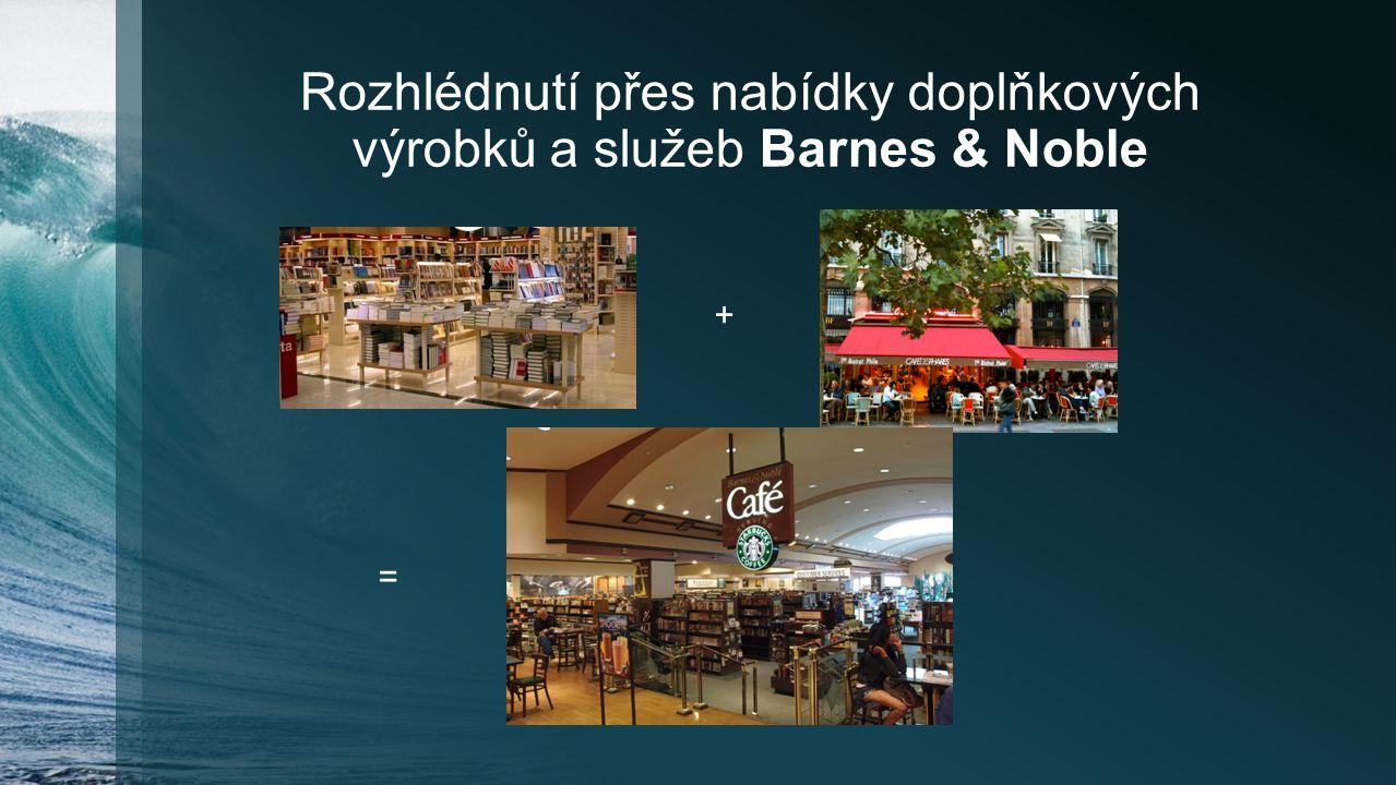 Rozhlédnutí přes nabídky doplňkových výrobků a služeb Barnes & Noble