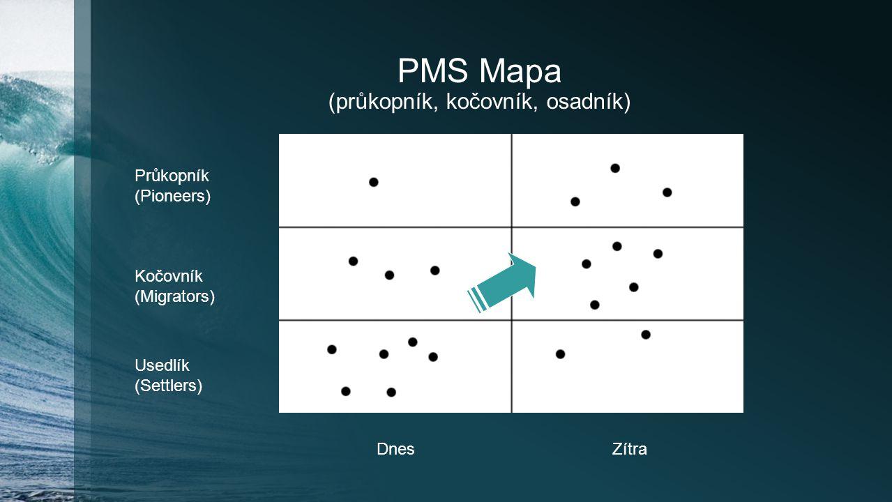 PMS Mapa (průkopník, kočovník, osadník)