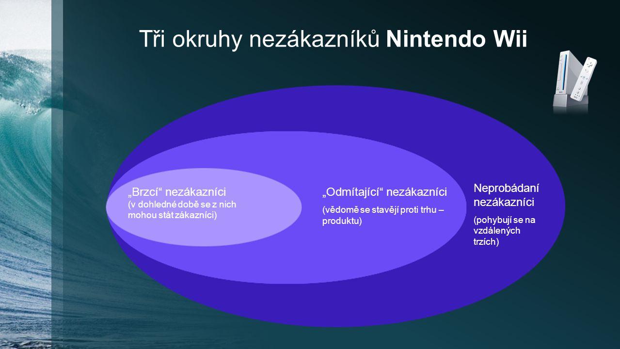 Tři okruhy nezákazníků Nintendo Wii