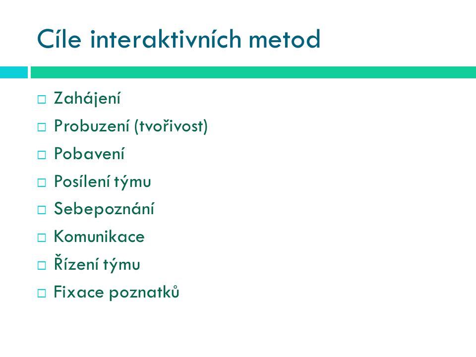 Cíle interaktivních metod