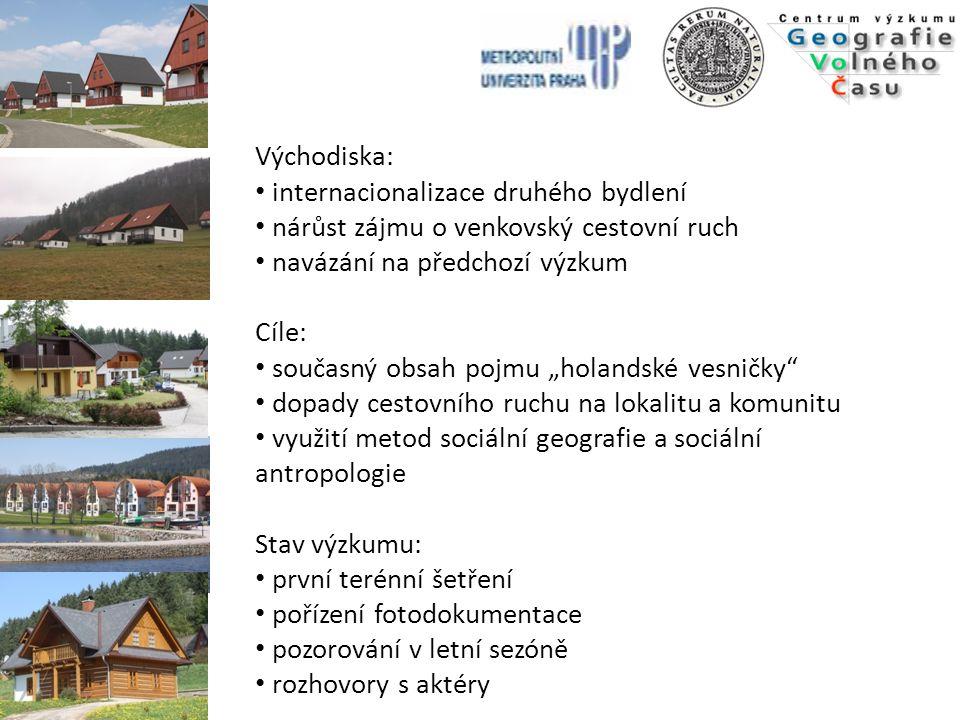 Východiska: internacionalizace druhého bydlení. nárůst zájmu o venkovský cestovní ruch. navázání na předchozí výzkum.