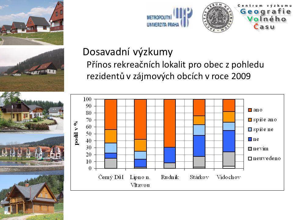 Dosavadní výzkumy Přínos rekreačních lokalit pro obec z pohledu rezidentů v zájmových obcích v roce 2009.