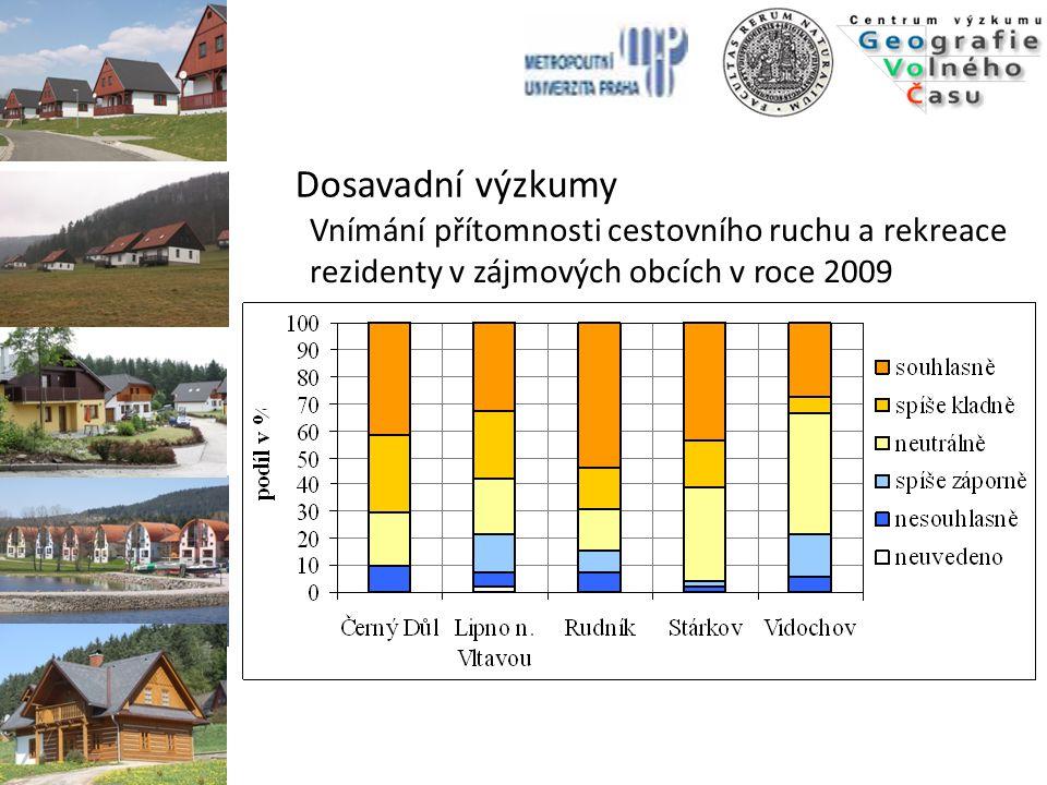 Dosavadní výzkumy Vnímání přítomnosti cestovního ruchu a rekreace rezidenty v zájmových obcích v roce 2009.