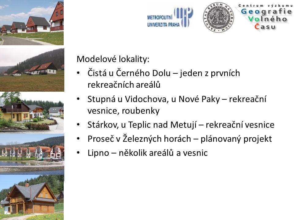 Modelové lokality: Čistá u Černého Dolu – jeden z prvních rekreačních areálů. Stupná u Vidochova, u Nové Paky – rekreační vesnice, roubenky.