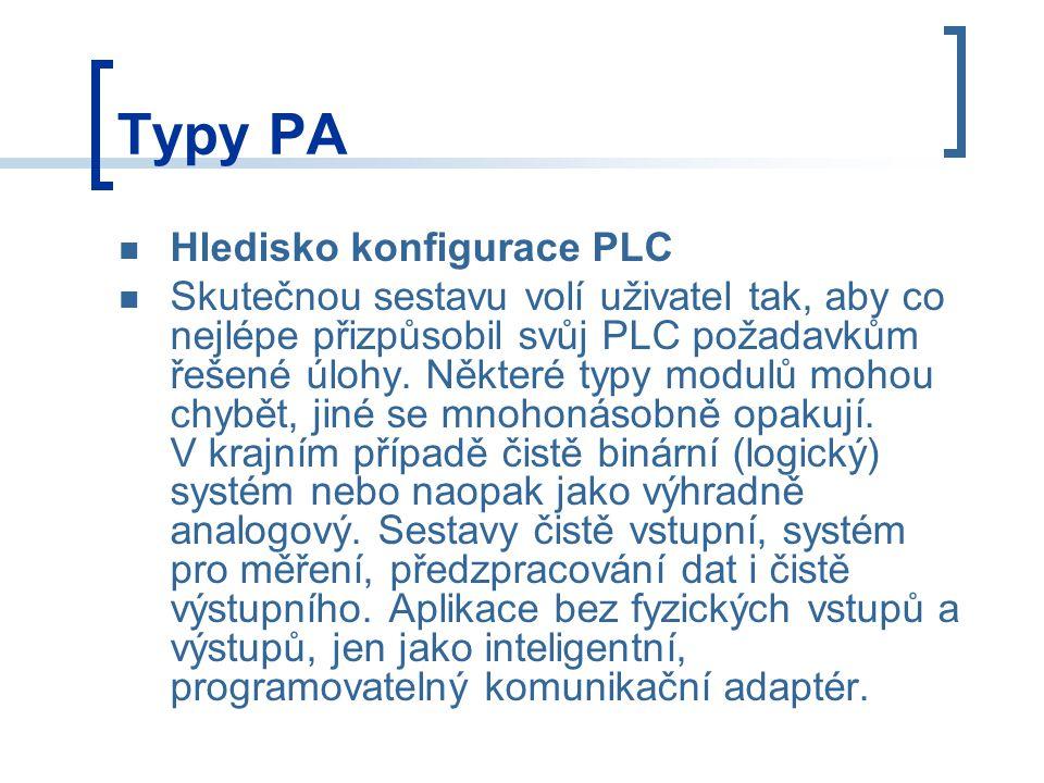 Typy PA Hledisko konfigurace PLC