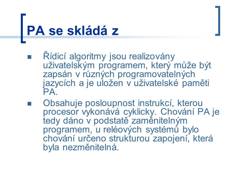PA se skládá z