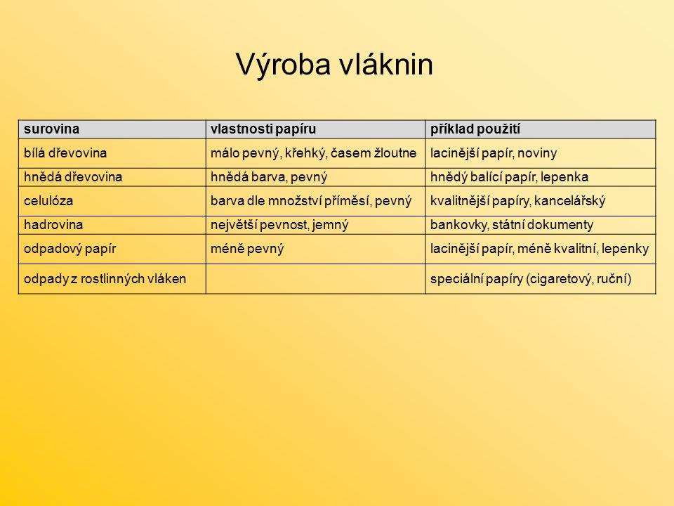 Výroba vláknin surovina vlastnosti papíru příklad použití