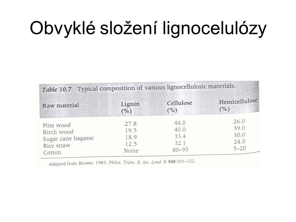 Obvyklé složení lignocelulózy