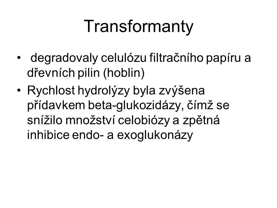 Transformanty degradovaly celulózu filtračního papíru a dřevních pilin (hoblin)