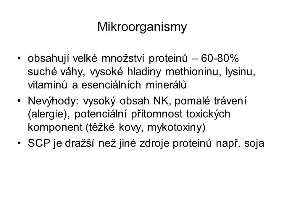 Mikroorganismy obsahují velké množství proteinů – 60-80% suché váhy, vysoké hladiny methioninu, lysinu, vitaminů a esenciálních minerálů.