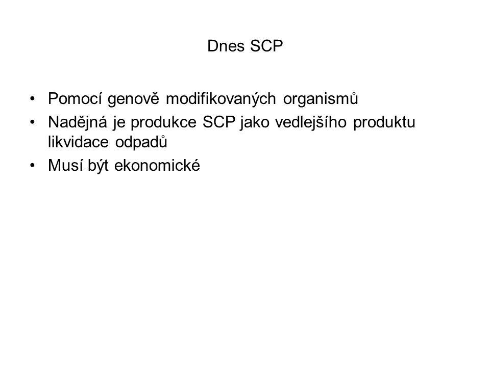 Dnes SCP Pomocí genově modifikovaných organismů. Nadějná je produkce SCP jako vedlejšího produktu likvidace odpadů.