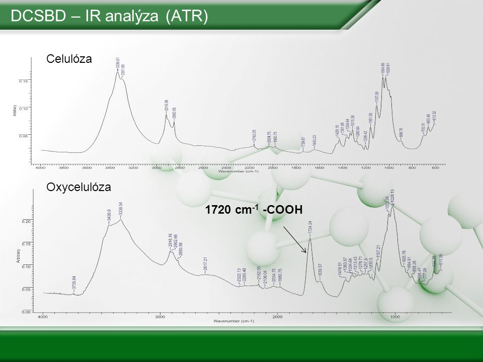 DCSBD – IR analýza (ATR)