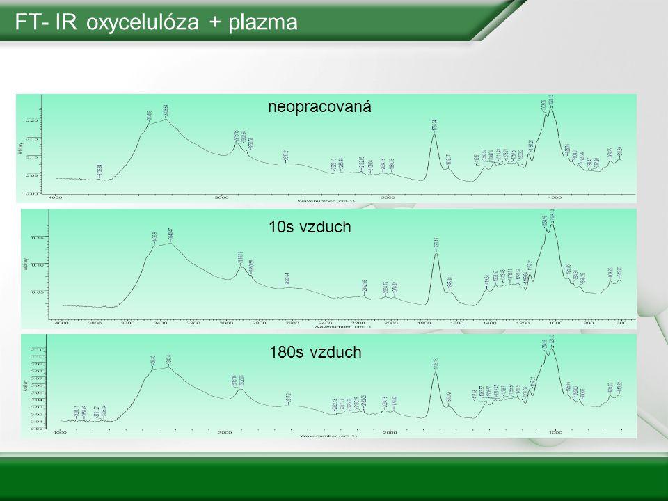 FT- IR oxycelulóza + plazma