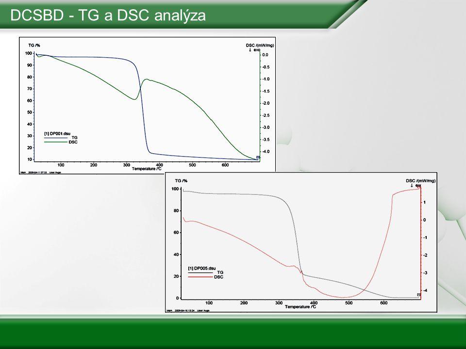DCSBD - TG a DSC analýza