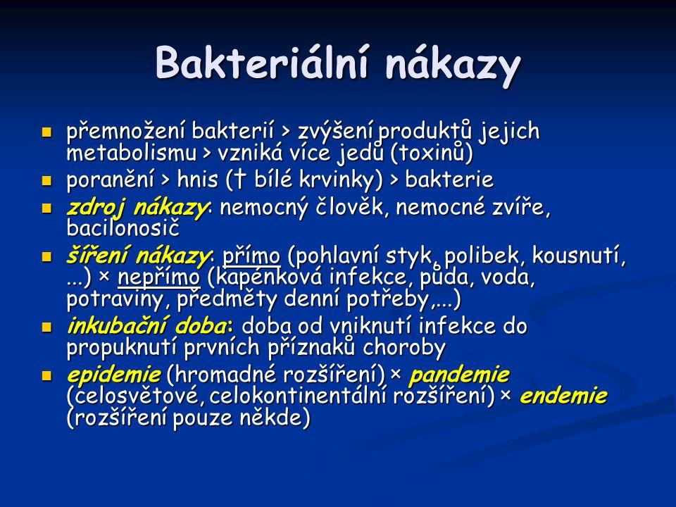 Bakteriální nákazy přemnožení bakterií > zvýšení produktů jejich metabolismu > vzniká více jedů (toxinů)