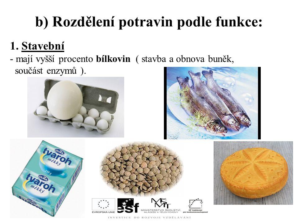 b) Rozdělení potravin podle funkce: