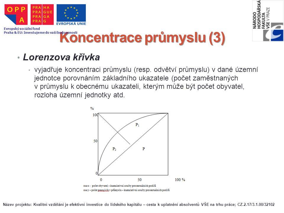 Koncentrace průmyslu (3)