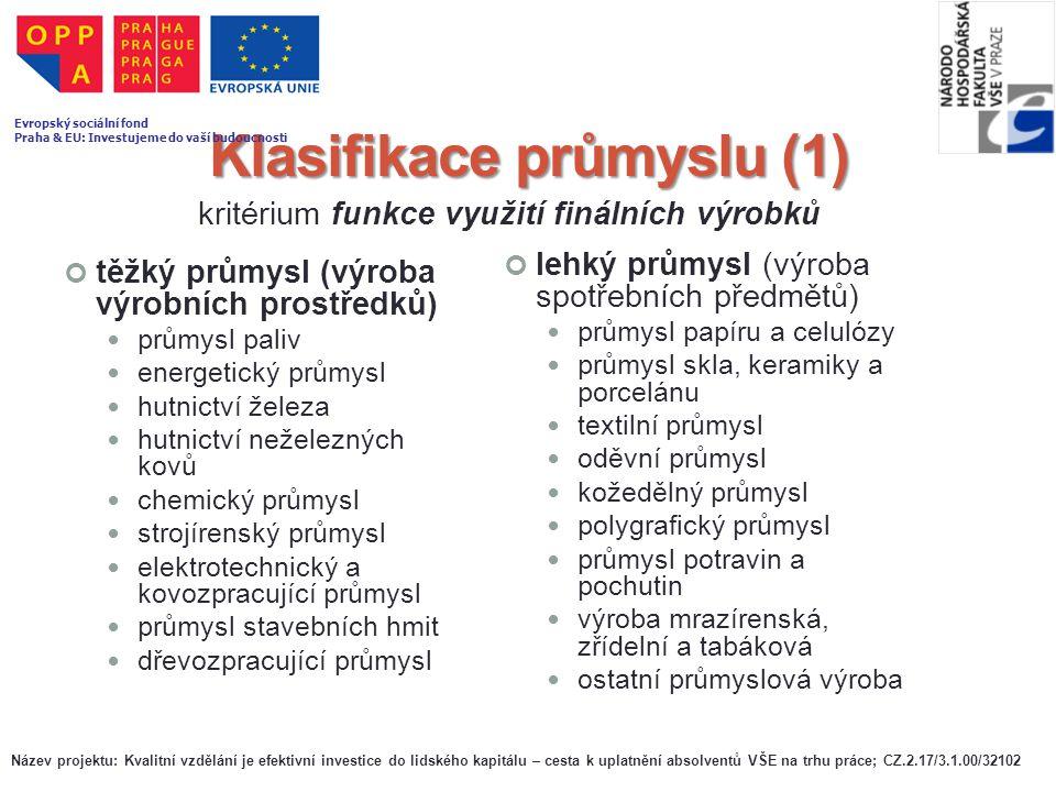 Klasifikace průmyslu (1)