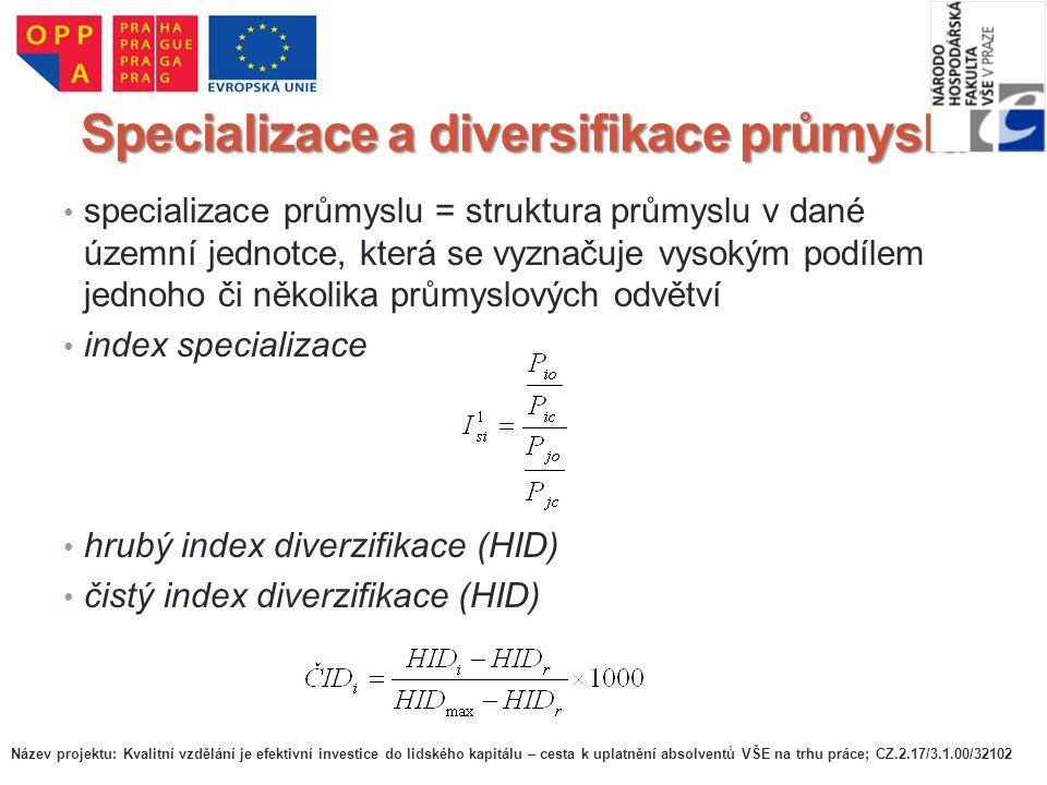 Specializace a diversifikace průmyslu