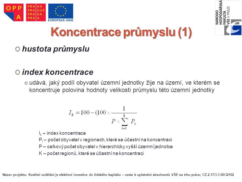 Koncentrace průmyslu (1)
